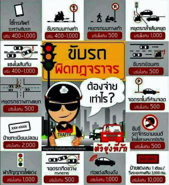 Штрафы Тайланд, ПДД Тайланд